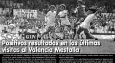 REVISTA DIGITAL Vintage Valencia Mestalla - Albacete